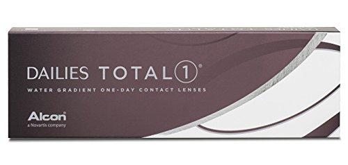 Dailies Total 1 Tageslinsen weich, 30 Stück / BC 8,5 mm / DIA 14.1 / -1.75 Dioptrien