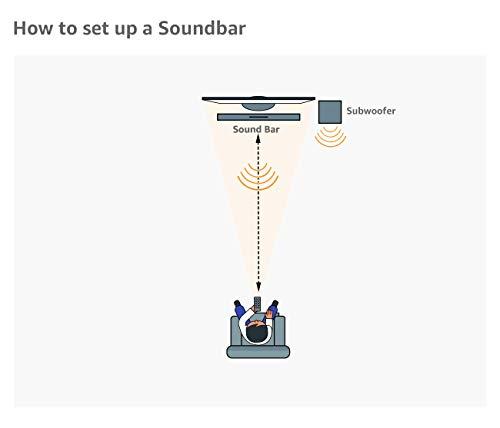 Creative Stage 2.1 Kanal Soundbar mit Subwoofer für TV, Computer und Ultrawidebildschirme, Bluetooth/Optischer Eingang/TV ARC/AUX-Eingang, Fernbedienung und Wandmontage-Kit